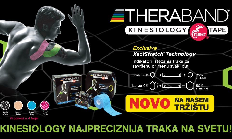 Thera BAND Kinesiology banner